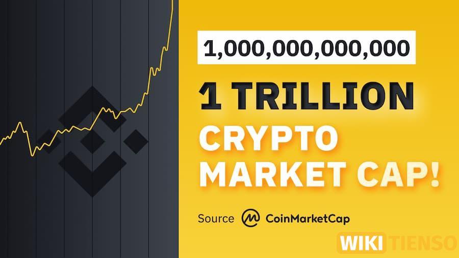 Độ lớn của thị trường Binance coin (BNB)